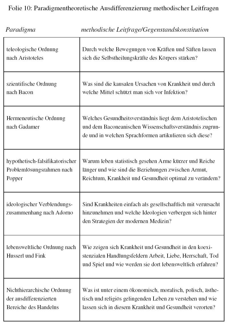 waldenfels b 2004 die macht der ereignisse in sthetik erfahrung interventionen 13 zrich usw s 155 170 - Sokratisches Gesprach Beispiel